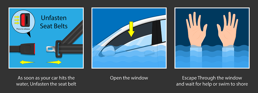 steps for escaping from a sinking car