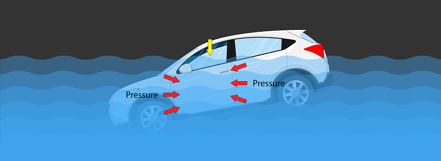 diagram of a car sinking and best exit strategy
